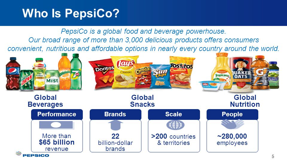 5 Who Is PepsiCo.