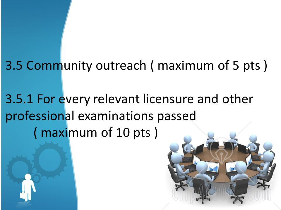3.5 Community outreach ( maximum of 5 pts ) 3.5.1 For every relevant licensure and other professional examinations passed ( maximum of 10 pts )