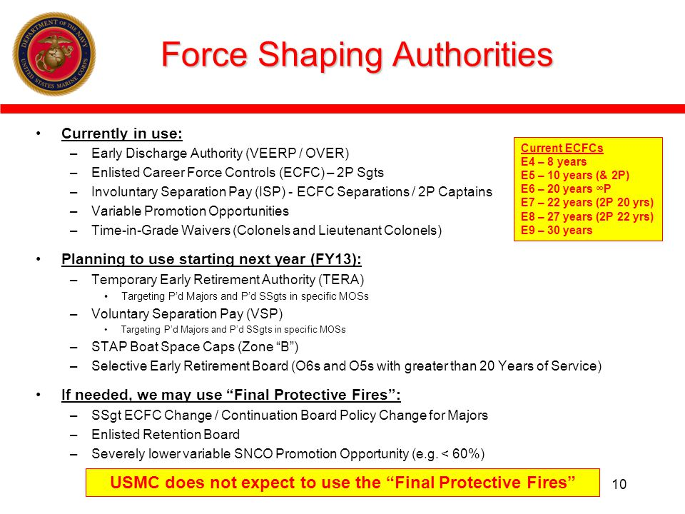 Force Shaping Authorities Currently in use: –Early Discharge Authority (VEERP / OVER) –Enlisted Career Force Controls (ECFC) – 2P Sgts –Involuntary Separation Pay (ISP) - ECFC Separations / 2P Captains –Variable Promotion Opportunities –Time-in-Grade Waivers (Colonels and Lieutenant Colonels) Planning to use starting next year (FY13): –Temporary Early Retirement Authority (TERA) Targeting Pd Majors and Pd SSgts in specific MOSs –Voluntary Separation Pay (VSP) Targeting Pd Majors and Pd SSgts in specific MOSs –STAP Boat Space Caps (Zone B) –Selective Early Retirement Board (O6s and O5s with greater than 20 Years of Service) If needed, we may use Final Protective Fires: –SSgt ECFC Change / Continuation Board Policy Change for Majors –Enlisted Retention Board –Severely lower variable SNCO Promotion Opportunity (e.g.