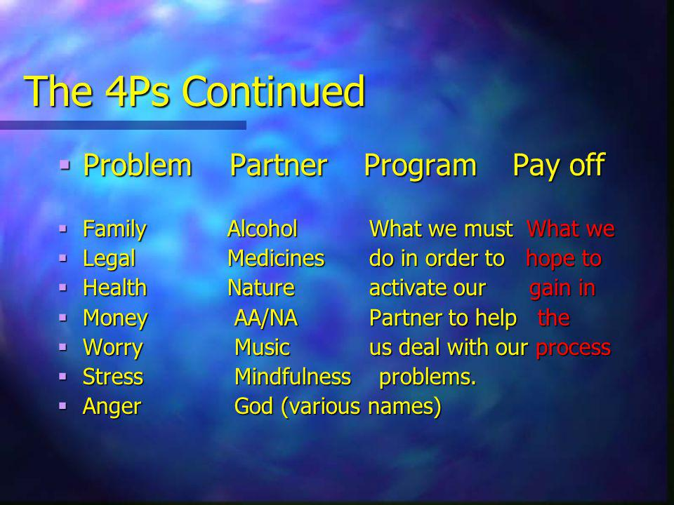 The 4Ps Continued Problem Partner Program Pay off Problem Partner Program Pay off Family Alcohol What we must What we Family Alcohol What we must What we Legal Medicines do in order to hope to Legal Medicines do in order to hope to Health Nature activate ourgain in Health Nature activate ourgain in Money AA/NA Partner to help the Money AA/NA Partner to help the Worry Music us deal with our process Worry Music us deal with our process Stress Mindfulness problems.