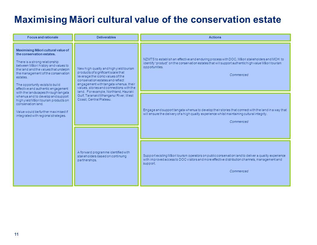 © 2011 Deloitte. A member of Deloitte Touche Tohmatsu Limited. 11 Maximising Māori cultural value of the conservation estate Maximising Māori cultural