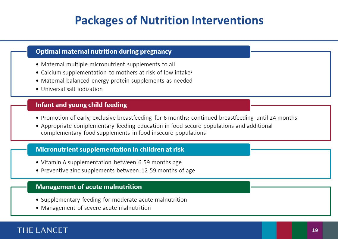 Packages of Nutrition Interventions 19 Maternal multiple micronutrient supplements to all Calcium supplementation to mothers at-risk of low intake 3 M