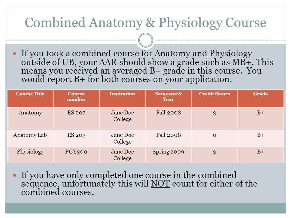 Combined Anatomy & Physiology Course If you took a combined course for Anatomy and Physiology outside of UB, your AAR should show a grade such as MB+.