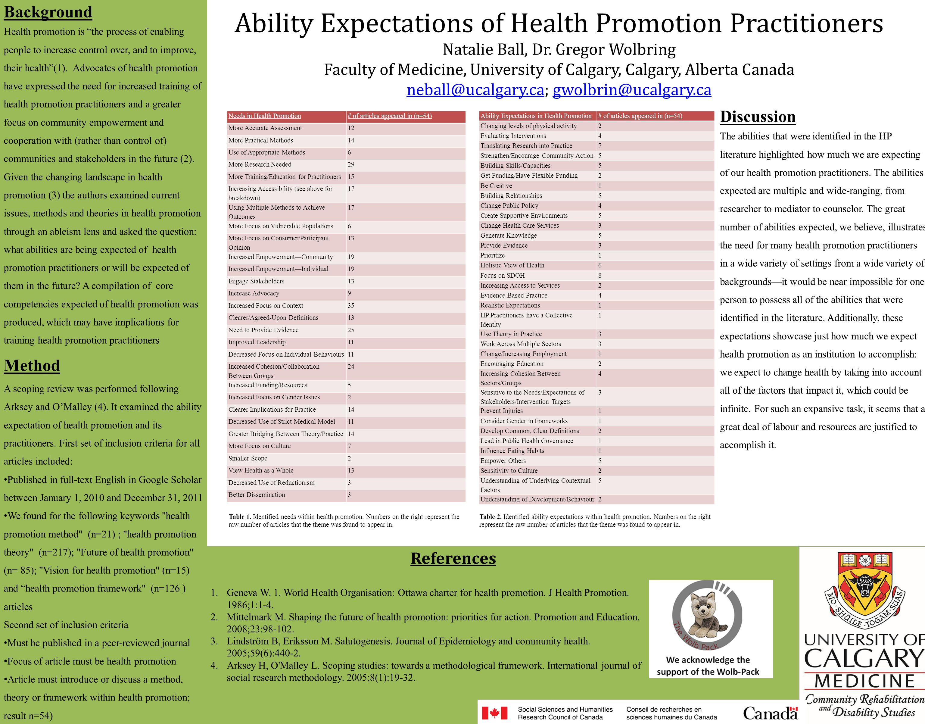 Ability Expectations of Health Promotion Practitioners Natalie Ball, Dr. Gregor Wolbring Faculty of Medicine, University of Calgary, Calgary, Alberta