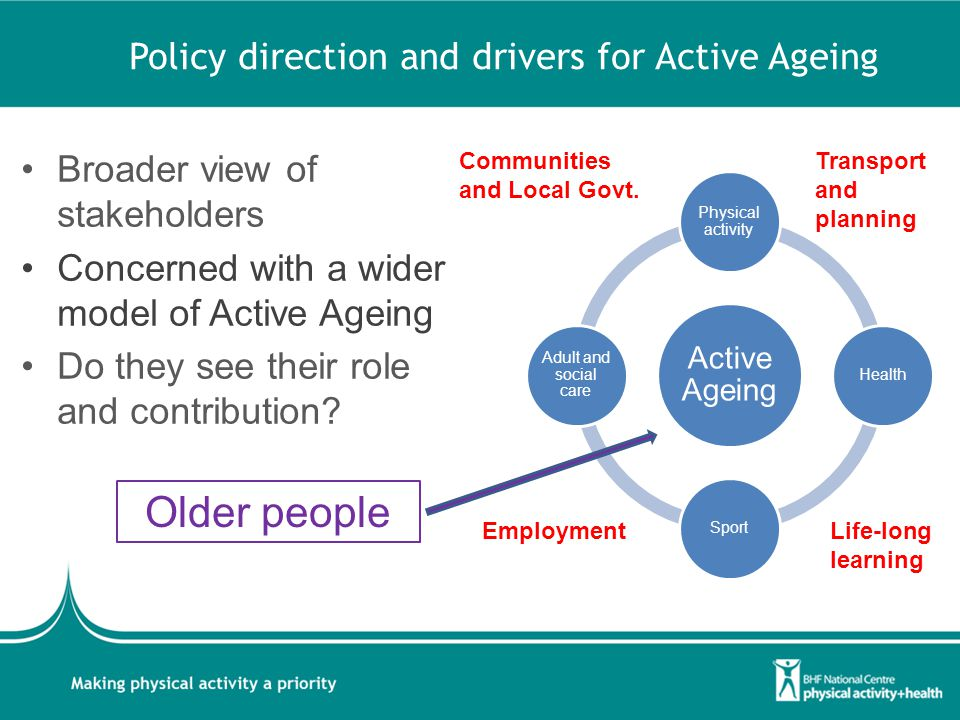 Policy direction and drivers for Active Ageing Broader view of stakeholders Concerned with a wider model of Active Ageing Do they see their role and contribution.