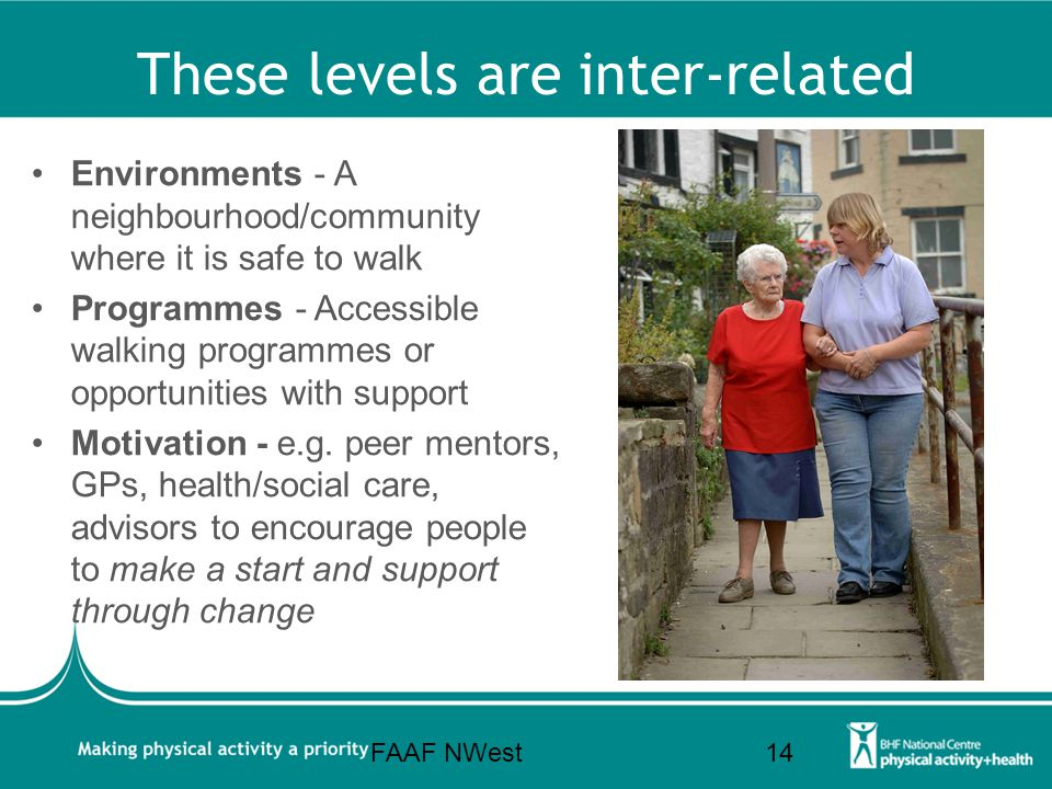 These levels are inter-related Environments - A neighbourhood/community where it is safe to walk Programmes - Accessible walking programmes or opportunities with support Motivation - e.g.