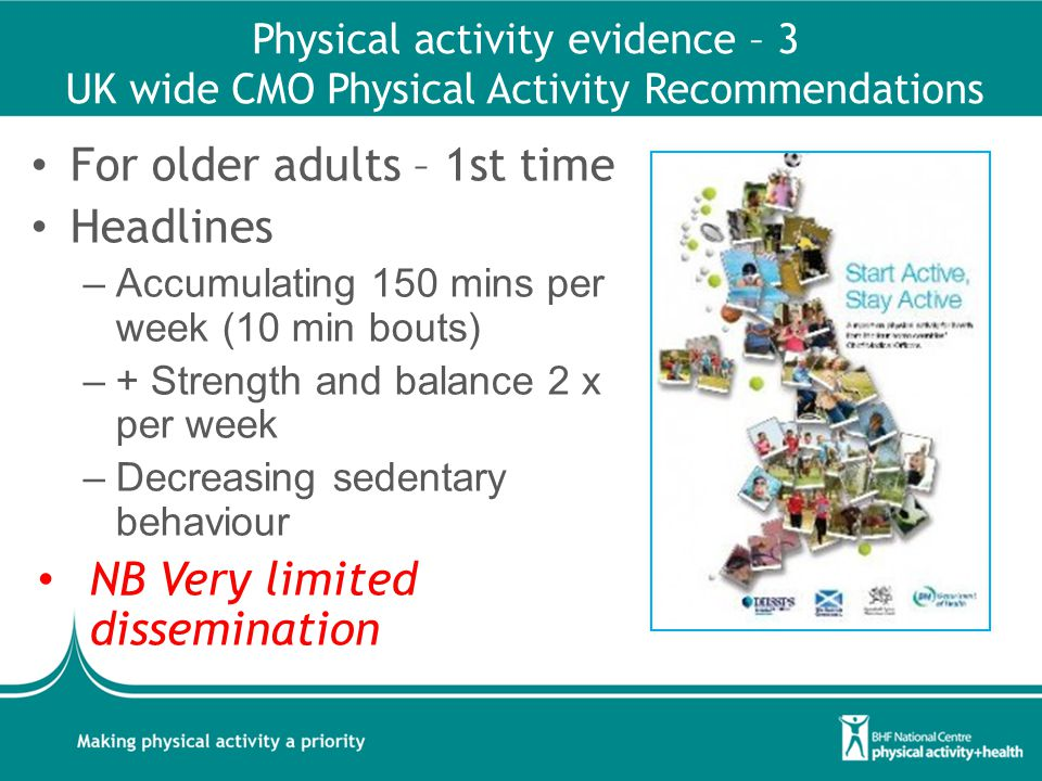 Physical activity evidence – 3 UK wide CMO Physical Activity Recommendations For older adults – 1st time Headlines –Accumulating 150 mins per week (10 min bouts) –+ Strength and balance 2 x per week –Decreasing sedentary behaviour NB Very limited dissemination