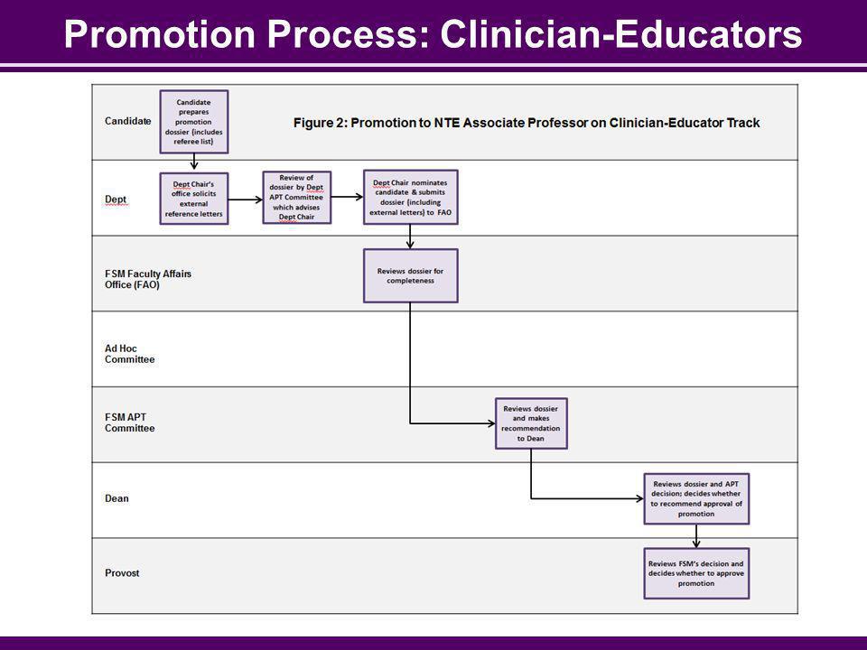 Promotion Process: Clinician-Educators