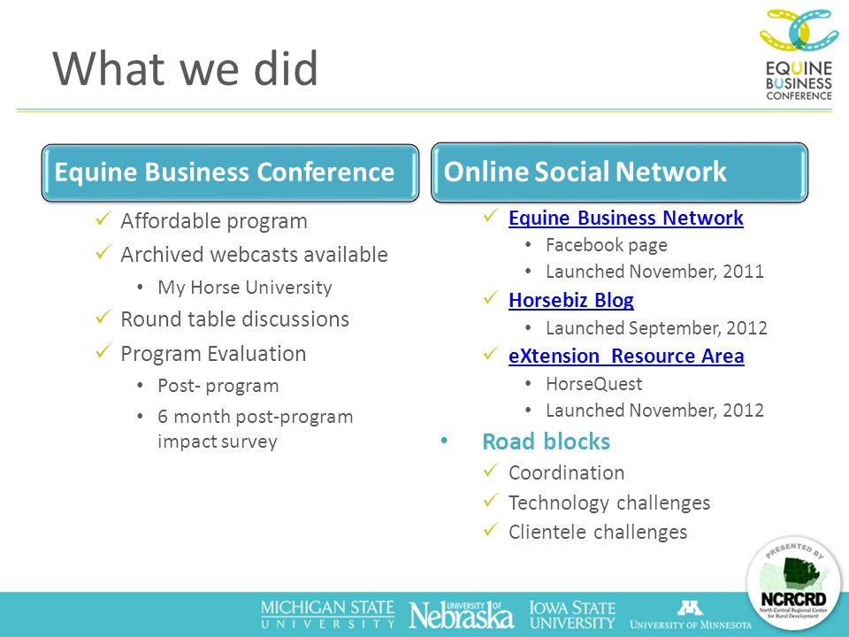 What we did Equine Business Conference Affordable program Archived webcasts available My Horse University Round table discussions Program Evaluation Post- program 6 month post-program impact survey Online Social Network Equine Business Network Facebook page Launched November, 2011 Horsebiz Blog Launched September, 2012 eXtension Resource Area HorseQuest Launched November, 2012 Road blocks Coordination Technology challenges Clientele challenges