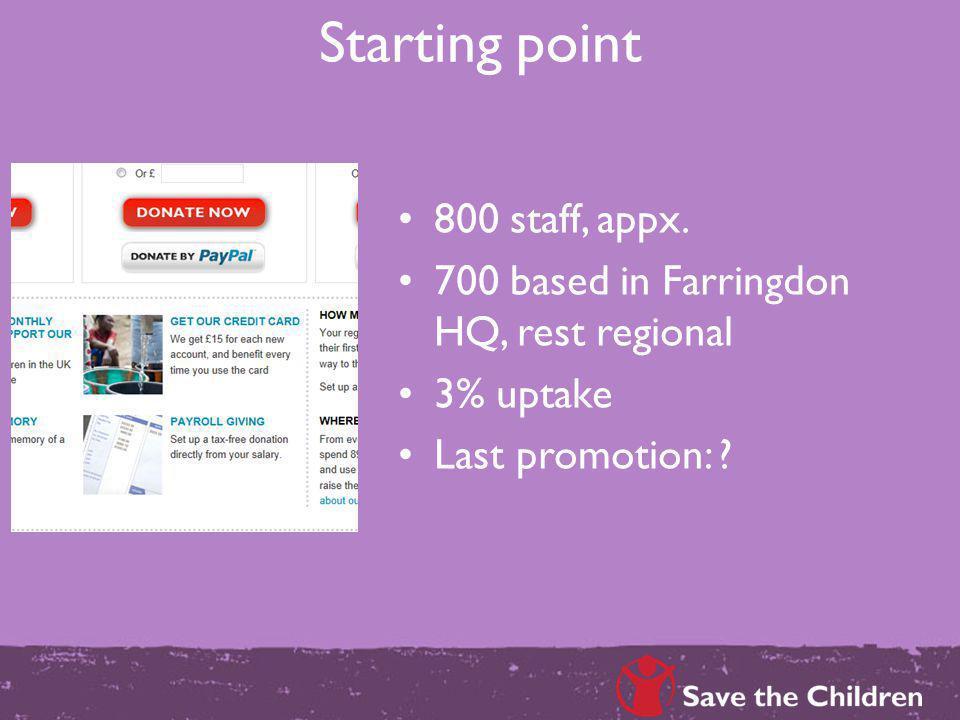 Starting point 800 staff, appx. 700 based in Farringdon HQ, rest regional 3% uptake Last promotion: ?