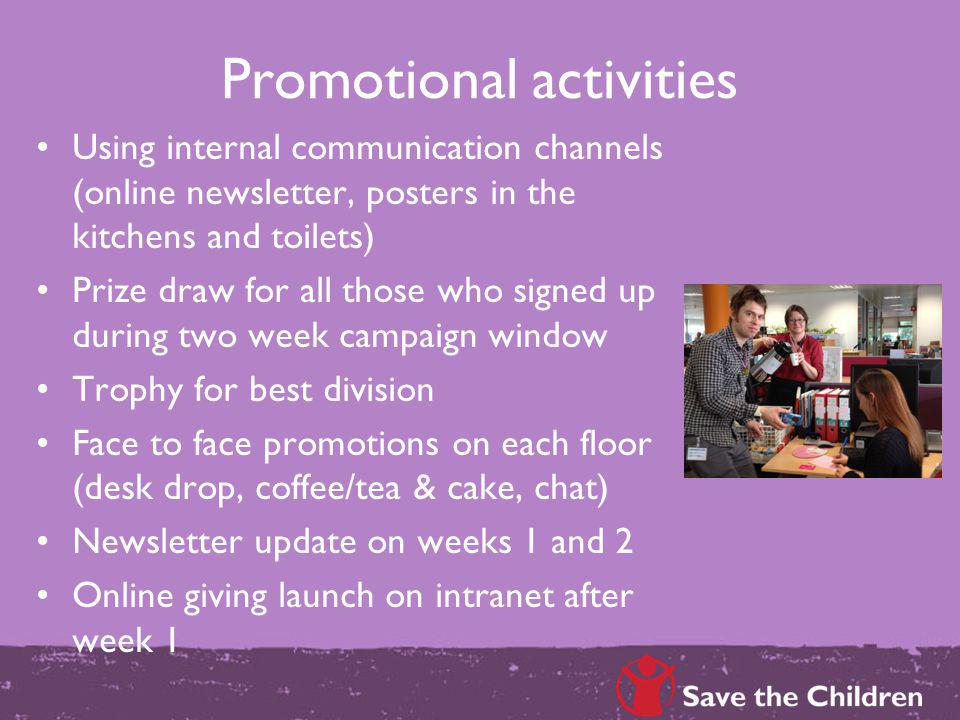 Promotional activities Using internal communication channels (online newsletter, posters in the kitchens and toilets) Prize draw for all those who sig