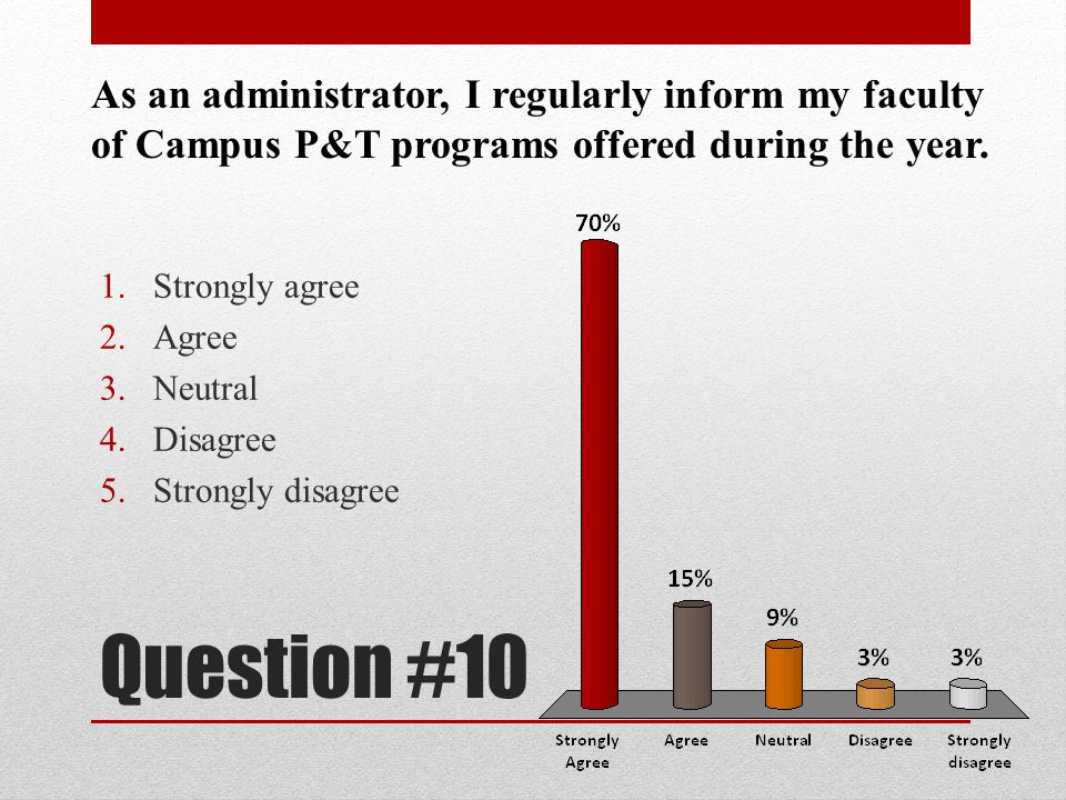 Question #10 As an administrator, I regularly inform my faculty of Campus P&T programs offered during the year. 1.Strongly agree 2.Agree 3.Neutral 4.D
