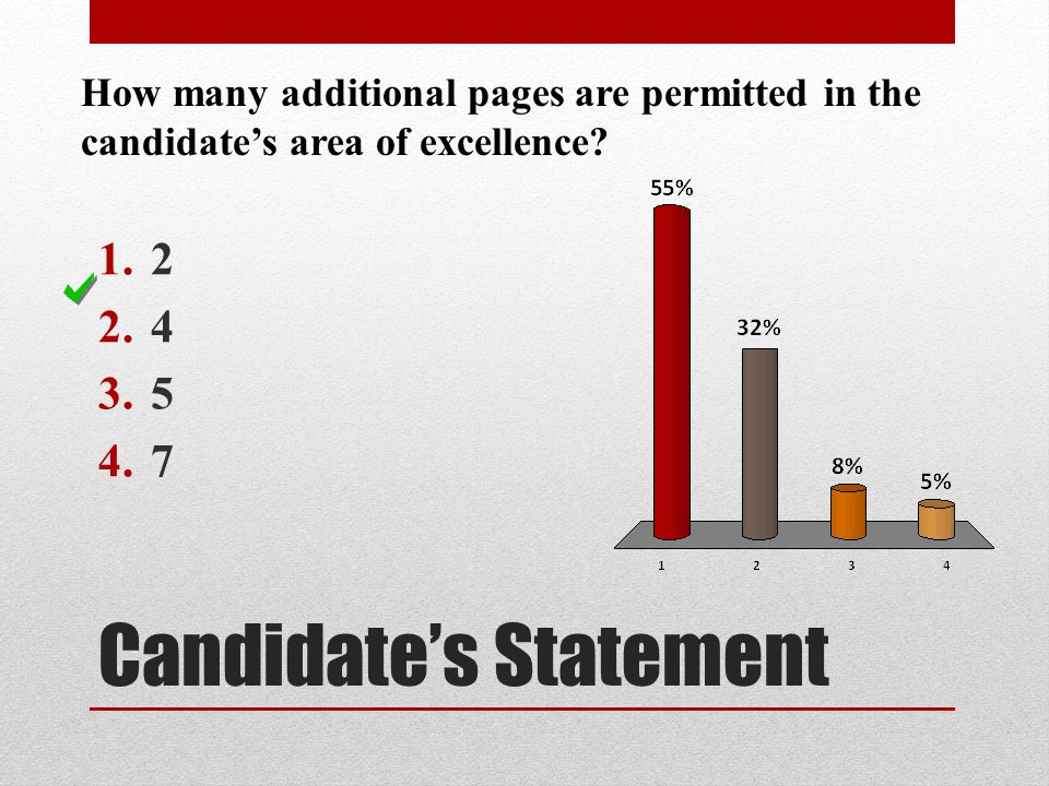 Candidates Statement How many additional pages are permitted in the candidates area of excellence? 1.2 2.4 3.5 4.7