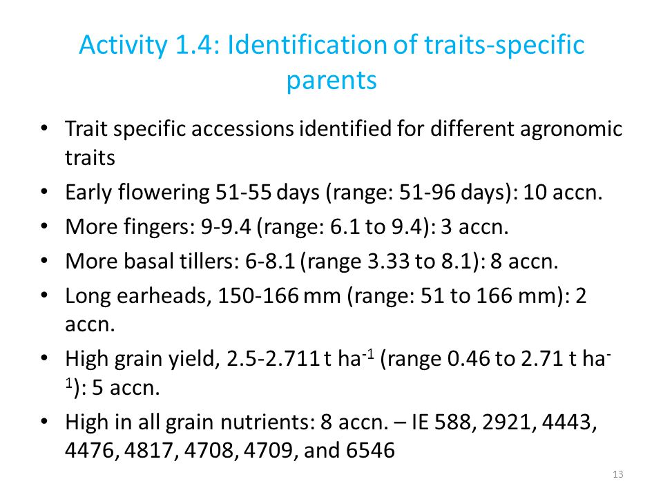 Activity 1.4: Identification of traits-specific parents Trait specific accessions identified for different agronomic traits Early flowering 51-55 days (range: 51-96 days): 10 accn.