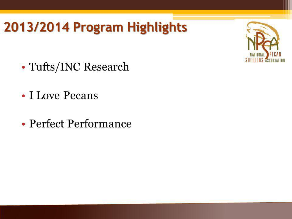 2013/2014 Program Highlights Tufts/INC Research I Love Pecans Perfect Performance