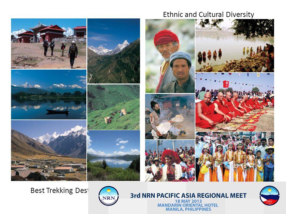 Best Trekking Destination Ethnic and Cultural Diversity