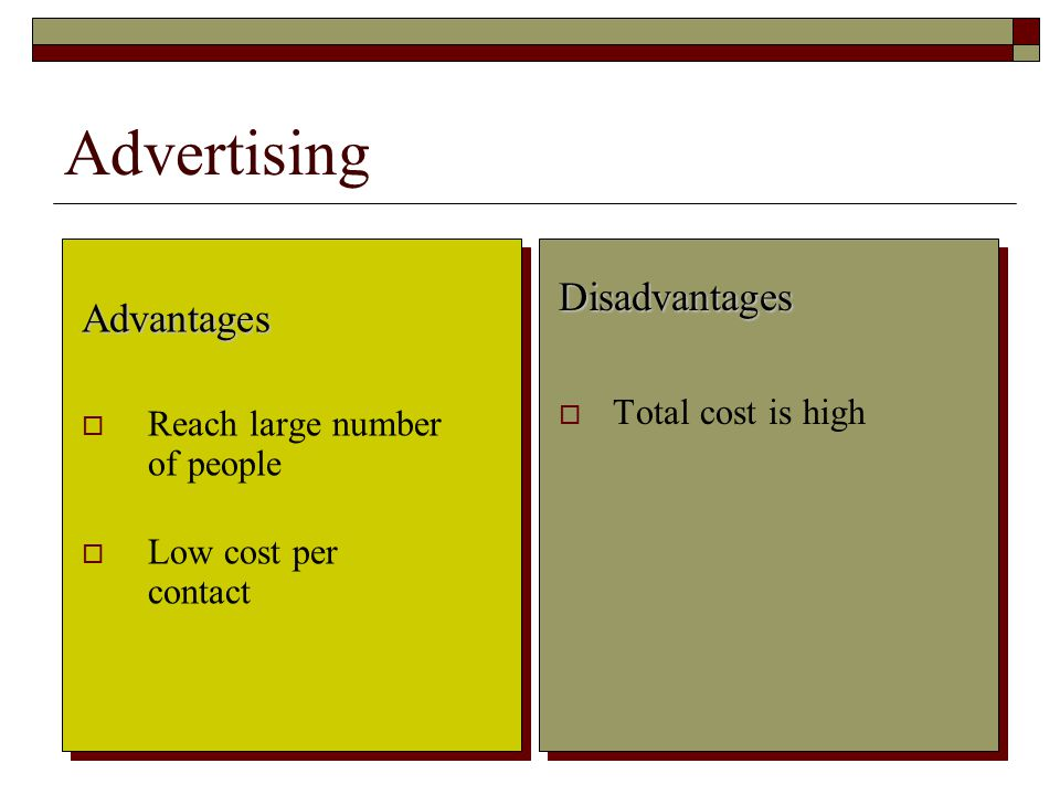 6 Advertising Advantages Reach large number of people Low cost per contact Disadvantages Total cost is high