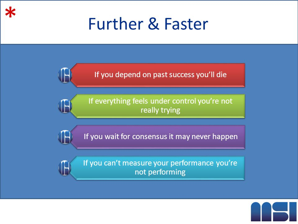 Further & Faster * If you depend on past success youll die If everything feels under control youre not really trying If you wait for consensus it may never happen If you cant measure your performance youre not performing