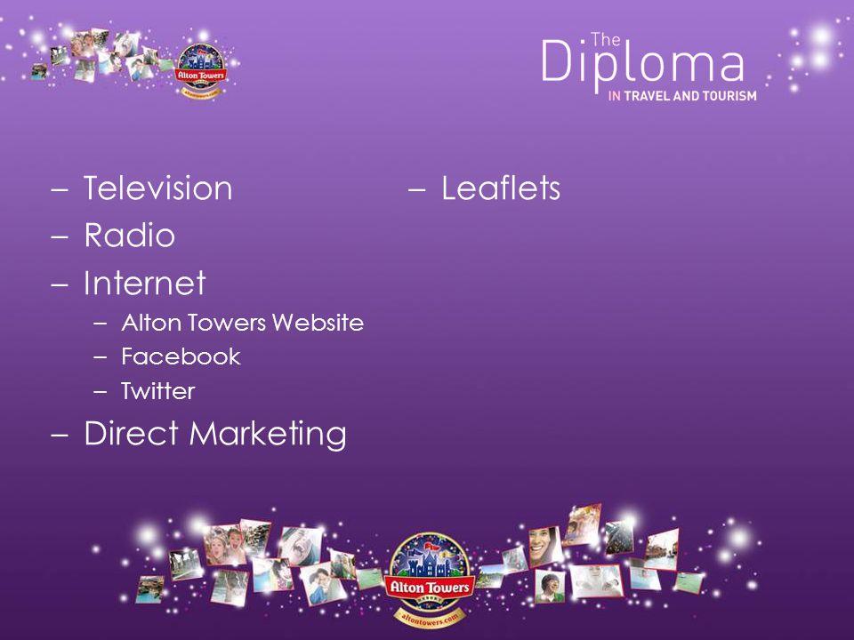 –Television –Radio –Internet –Alton Towers Website –Facebook –Twitter –Direct Marketing –Leaflets