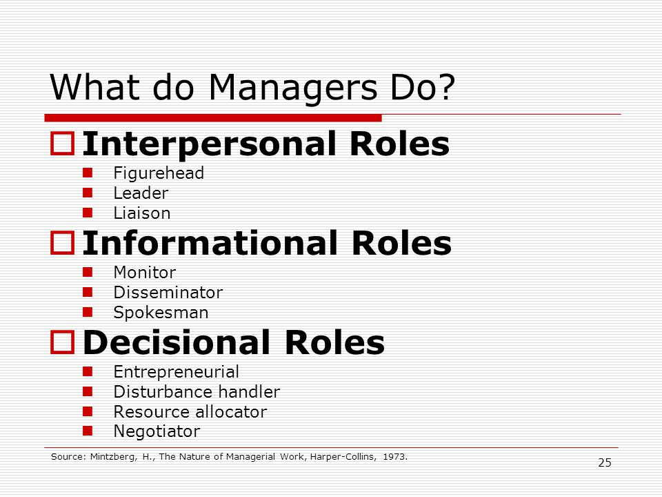 25 What do Managers Do? Interpersonal Roles Figurehead Leader Liaison Informational Roles Monitor Disseminator Spokesman Decisional Roles Entrepreneur