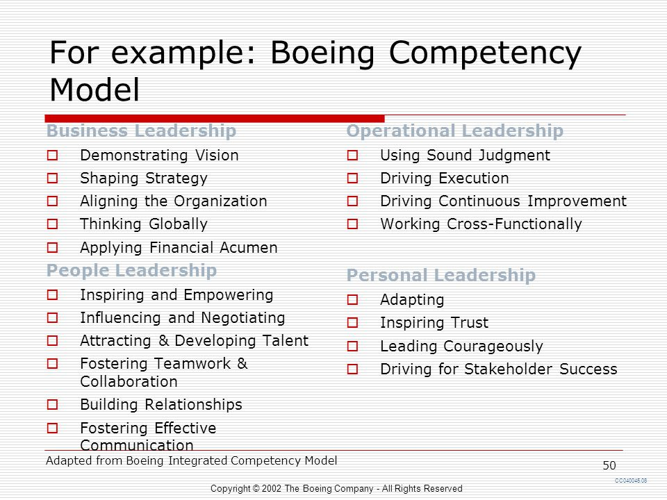 50 For example: Boeing Competency Model Business Leadership Demonstrating Vision Shaping Strategy Aligning the Organization Thinking Globally Applying