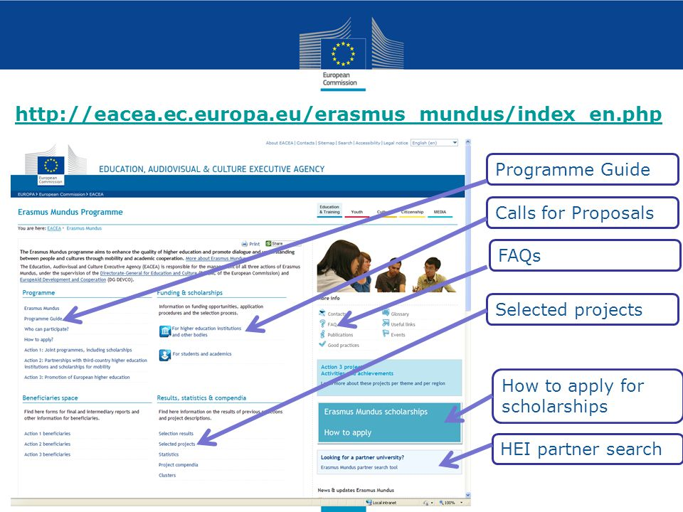 http://eacea.ec.europa.eu/erasmus_mundus/index_en.php Programme Guide Calls for Proposals How to apply for scholarships Selected projects HEI partner