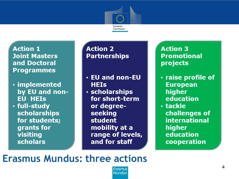 Erasmus Mundus: three actions 4 Action 1 Joint Masters and Doctoral Programmes implemented by EU and non- EU HEIs full-study scholarships for students