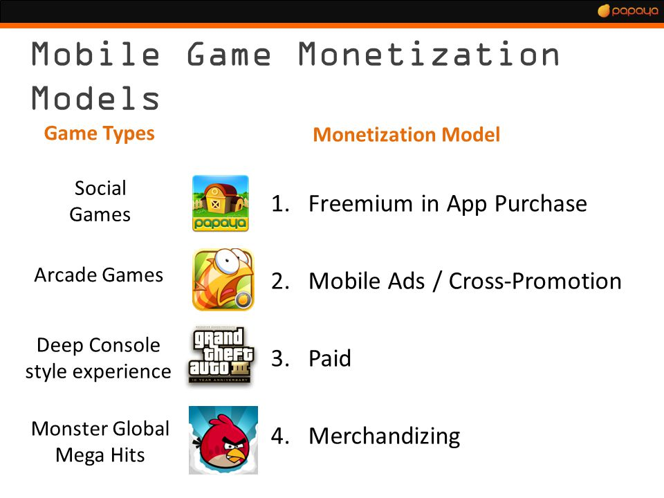 Mobile Game Monetization Models 1.Freemium in App Purchase 2.Mobile Ads / Cross-Promotion 3.Paid 4.Merchandizing Social Games Arcade Games Deep Consol
