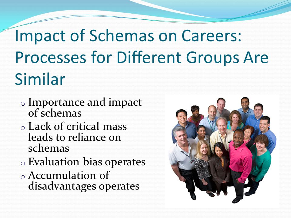 Impact of Schemas on Careers: Processes for Different Groups Are Similar o Importance and impact of schemas o Lack of critical mass leads to reliance on schemas o Evaluation bias operates o Accumulation of disadvantages operates