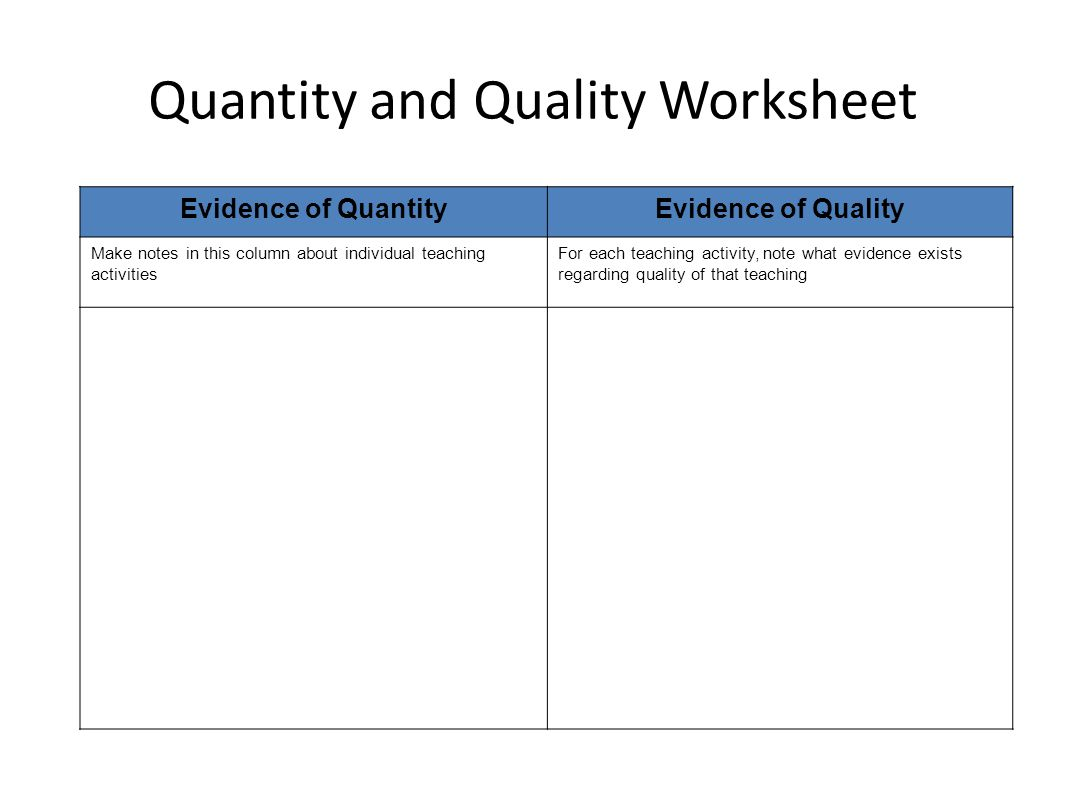 Evidence of QuantityEvidence of Quality Make notes in this column about individual teaching activities For each teaching activity, note what evidence exists regarding quality of that teaching Quantity and Quality Worksheet Turner & Dewey, APA Annual Meeting New Orleans, LA - 2006.