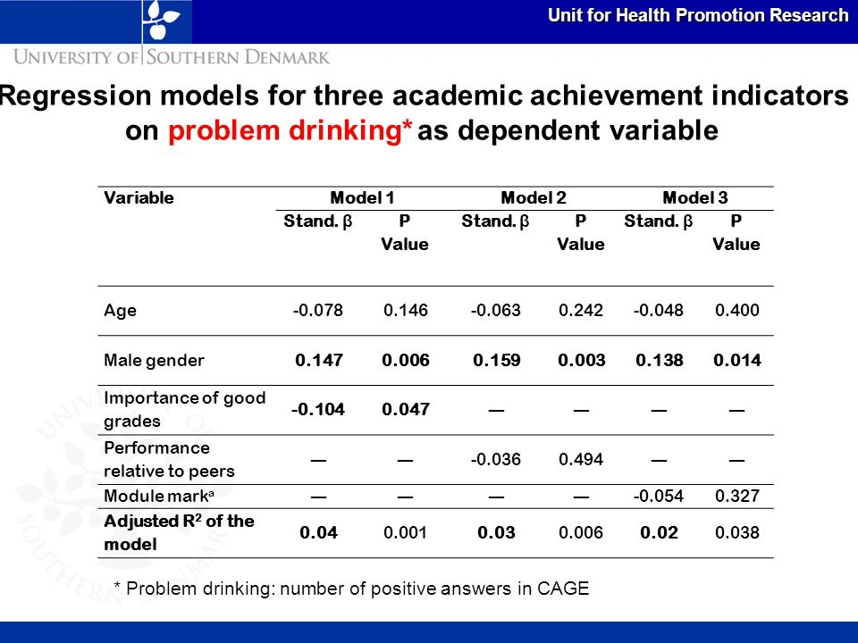 Unit for Health Promotion Research Regression models for three academic achievement indicators on problem drinking* as dependent variable VariableModel 1Model 2Model 3 Stand.
