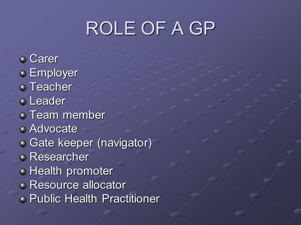 ROLE OF A GP CarerEmployerTeacherLeader Team member Advocate Gate keeper (navigator) Researcher Health promoter Resource allocator Public Health Pract