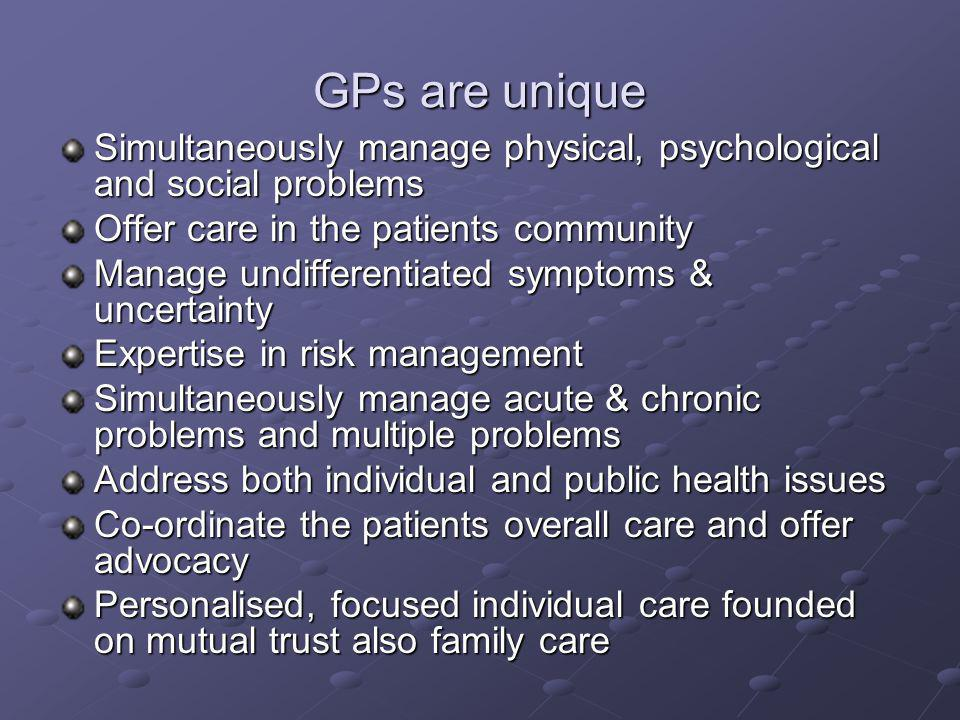 GPs are unique Simultaneously manage physical, psychological and social problems Offer care in the patients community Manage undifferentiated symptoms