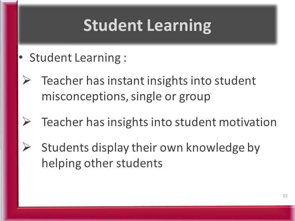 Student Learning : Teacher has instant insights into student misconceptions, single or group Teacher has insights into student motivation Students display their own knowledge by helping other students 13