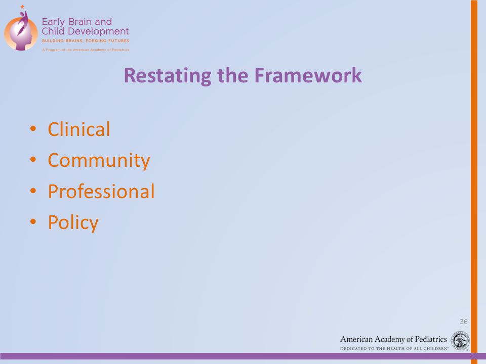 Restating the Framework Clinical Community Professional Policy 36
