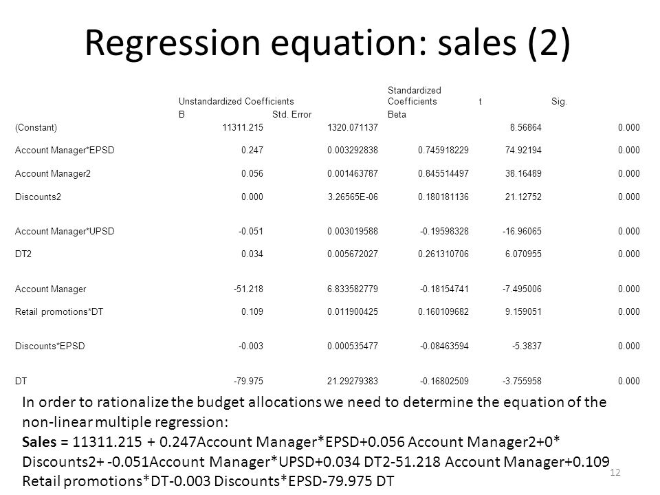 Regression equation: sales (2) In order to rationalize the budget allocations we need to determine the equation of the non-linear multiple regression: Sales = 11311.215 + 0.247Account Manager*EPSD+0.056 Account Manager2+0* Discounts2+ -0.051Account Manager*UPSD+0.034 DT2-51.218 Account Manager+0.109 Retail promotions*DT-0.003 Discounts*EPSD-79.975 DT 12 Unstandardized Coefficients Standardized CoefficientstSig.