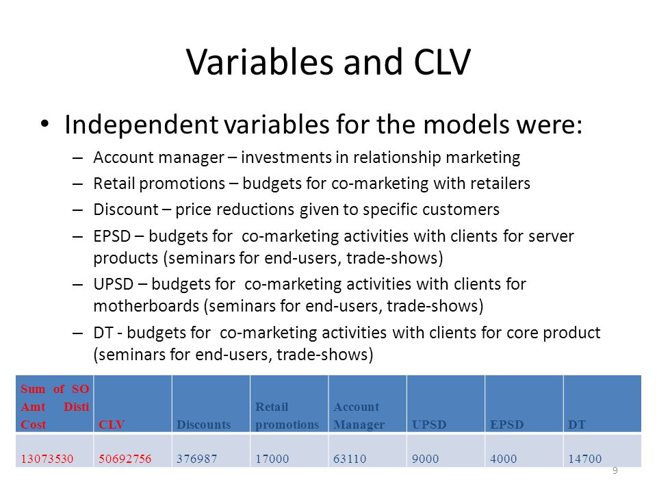 Variables and CLV Independent variables for the models were: – Account manager – investments in relationship marketing – Retail promotions – budgets for co-marketing with retailers – Discount – price reductions given to specific customers – EPSD – budgets for co-marketing activities with clients for server products (seminars for end-users, trade-shows) – UPSD – budgets for co-marketing activities with clients for motherboards (seminars for end-users, trade-shows) – DT - budgets for co-marketing activities with clients for core product (seminars for end-users, trade-shows) Sum of SO Amt Disti CostCLVDiscounts Retail promotions Account ManagerUPSDEPSDDT 130735305069275637698717000631109000400014700 9