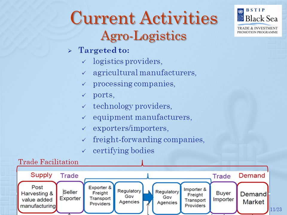 11/23 Current Activities Agro-Logistics Targeted to: logistics providers, agricultural manufacturers, processing companies, ports, technology provider