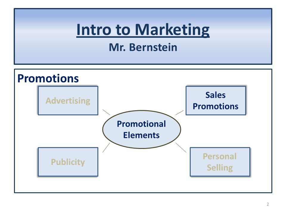 Intro to Marketing Mr. Bernstein Promotions 2 Promotional Elements Advertising Publicity Sales Promotions Personal Selling