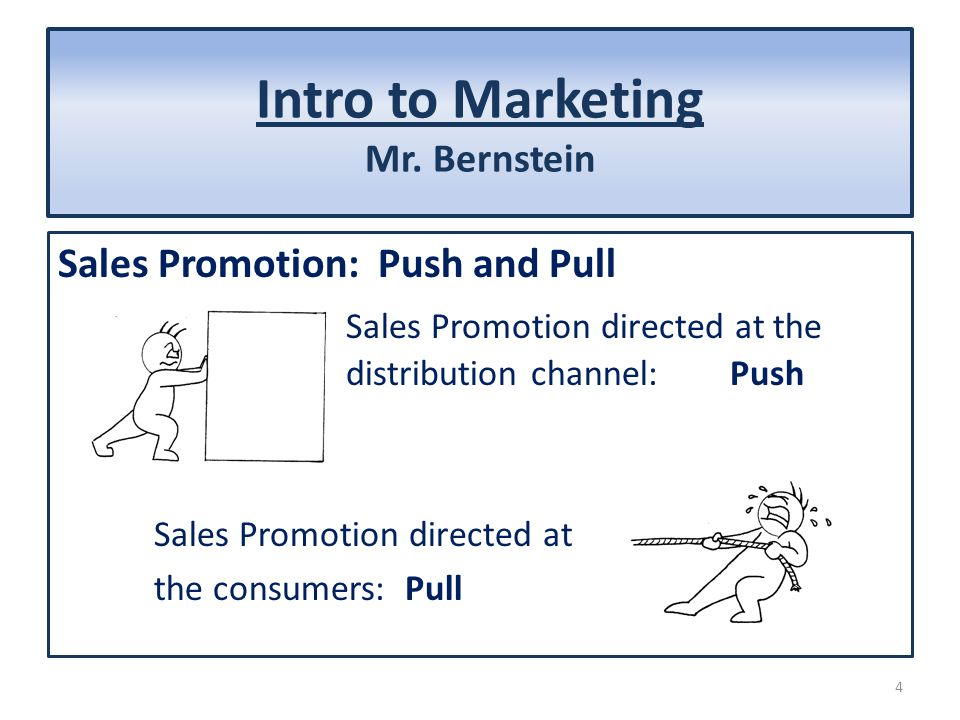 Intro to Marketing Mr. Bernstein Sales Promotion: Push and Pull Sales Promotion directed at the distribution channel: Push Sales Promotion directed at