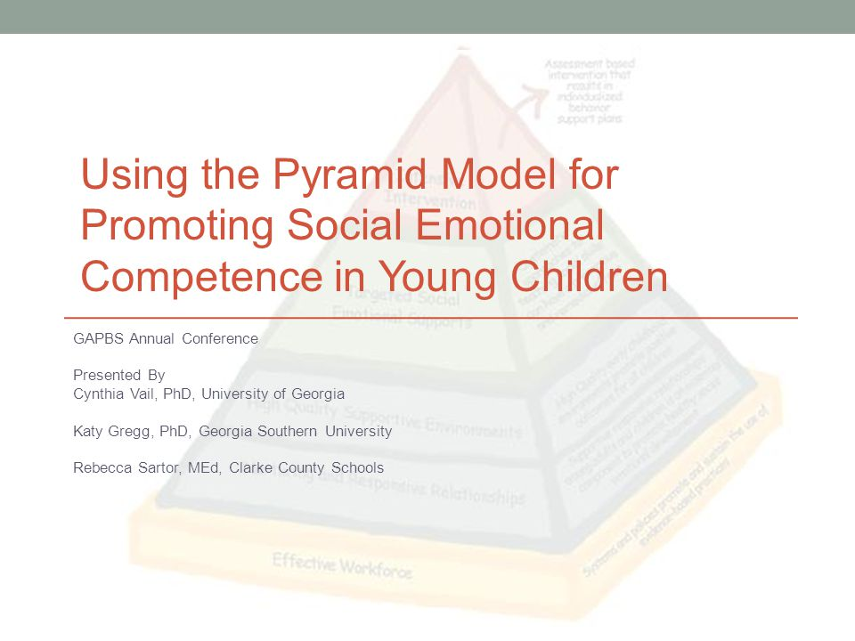 Note on Model and Materials Much of these materials are used directly from or adapted from the following sources: Center on the Social Emotional Foundations for Early Learning - CSEFEL Technical Assistance Center on Social Emotional Intervention- TACSEI