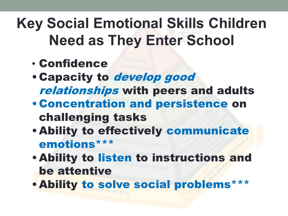What do children do when they dont have each of these skills?