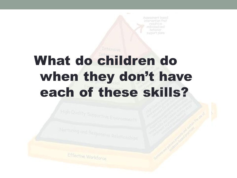 Fidelity Measures for the Pyramid Model Teaching Pyramid Observation Tool (TPOT) (Fox, Hemmeter, & Snyder)(soon to be published by Brookes) Designed to measure the practices of teachers using the pyramid model in preschool classrooms The Pyramid Infant-Toddler Observation Scale (TPITOS)(Carta, et al.) (under field testing) Designed to measure the practices of teachers and caregivers in Infant/Toddler classrooms