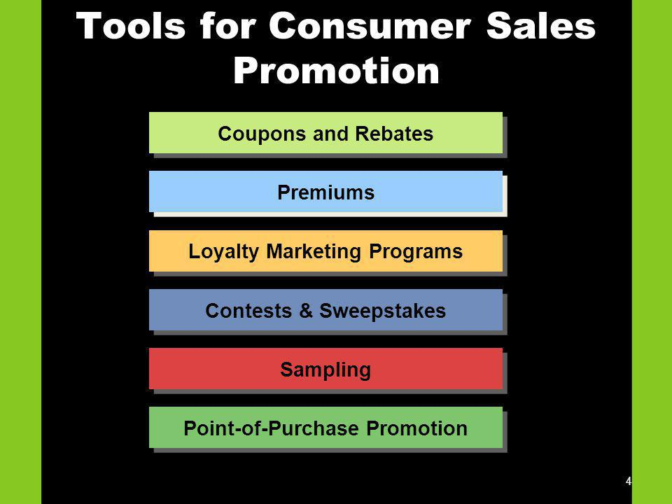4 Tools for Consumer Sales Promotion Coupons and Rebates Premiums Loyalty Marketing Programs Contests & Sweepstakes Sampling Point-of-Purchase Promoti