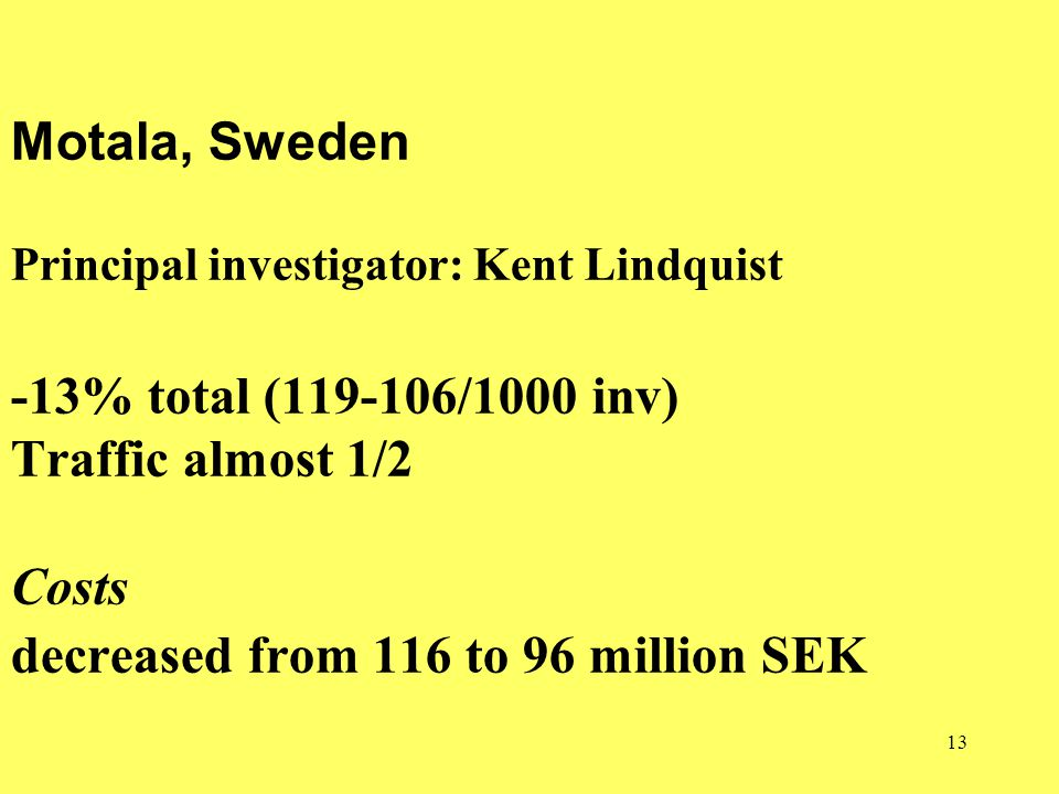 13 Motala, Sweden Principal investigator: Kent Lindquist -13% total (119-106/1000 inv) Traffic almost 1/2 Costs decreased from 116 to 96 million SEK