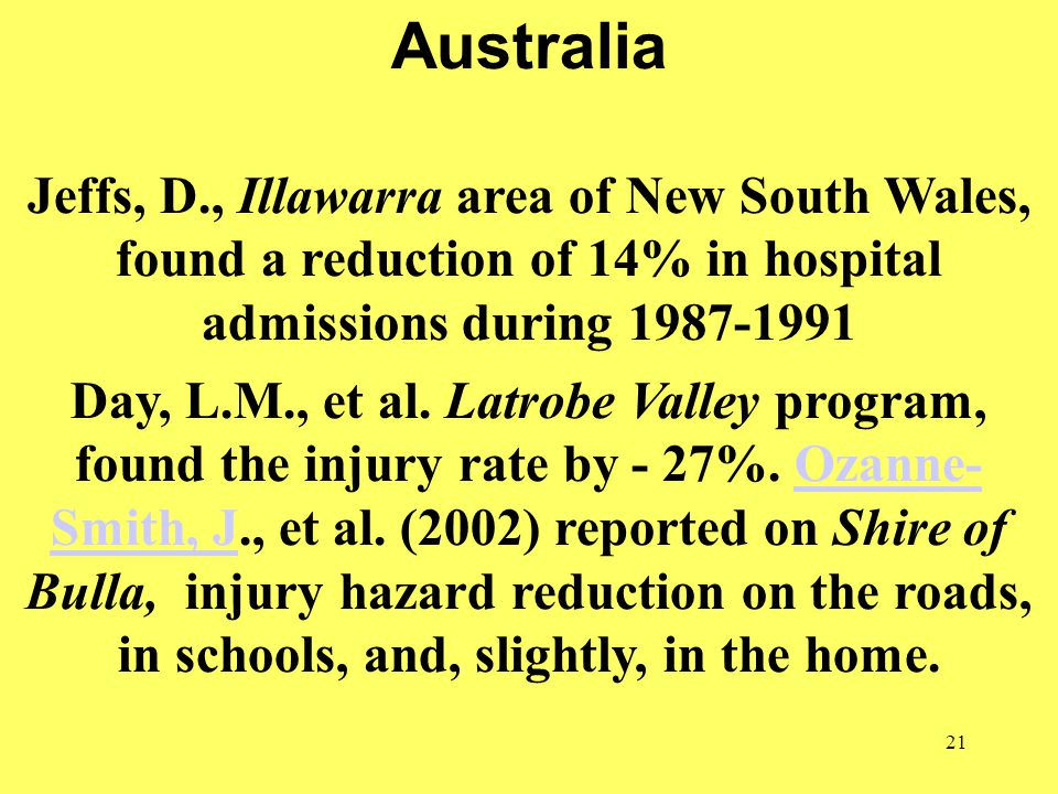 21 Australia Jeffs, D., Illawarra area of New South Wales, found a reduction of 14% in hospital admissions during 1987-1991 Day, L.M., et al.