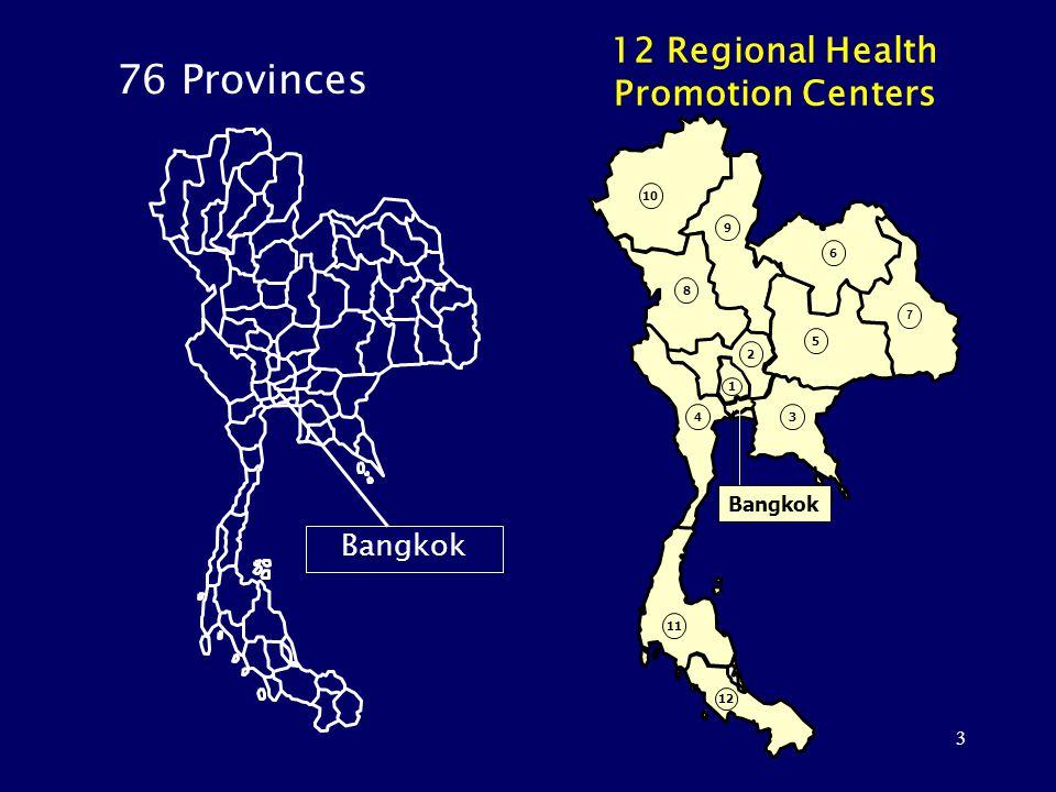 3 76 Provinces 12 Regional Health Promotion Centers Bangkok 10 9 8 6 5 7 34 2 1 11 12 Bangkok