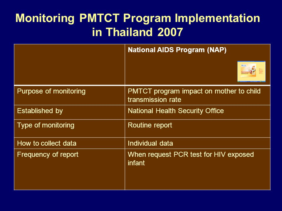 Monitoring PMTCT Program Implementation in Thailand 2007 National AIDS Program (NAP) Purpose of monitoringPMTCT program impact on mother to child transmission rate Established byNational Health Security Office Type of monitoringRoutine report How to collect dataIndividual data Frequency of reportWhen request PCR test for HIV exposed infant