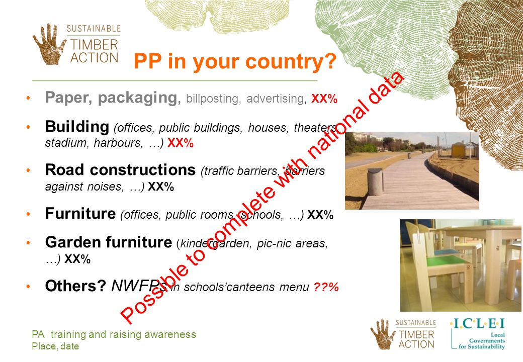 PP in your country.