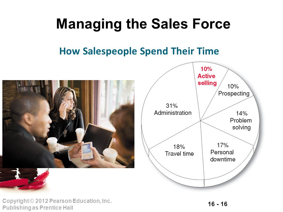 16 - 16 Copyright © 2012 Pearson Education, Inc. Publishing as Prentice Hall Managing the Sales Force How Salespeople Spend Their Time